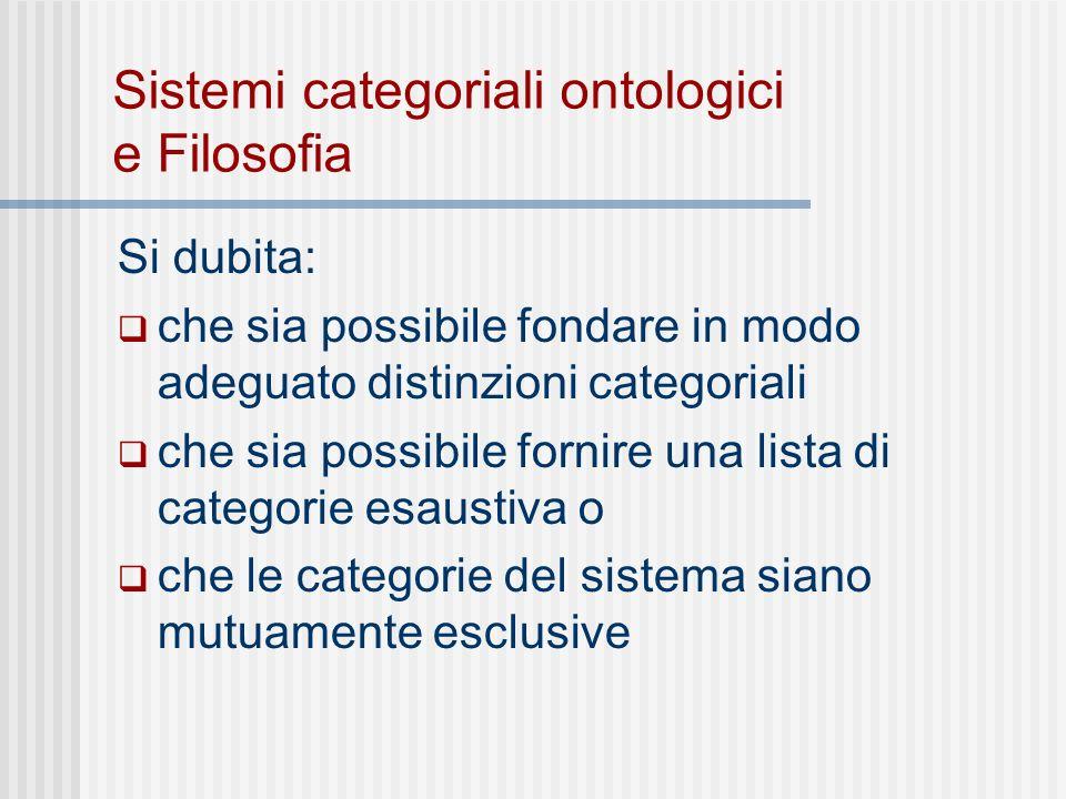 Sistemi categoriali ontologici e Filosofia Si dubita: che sia possibile fondare in modo adeguato distinzioni categoriali che sia possibile fornire una lista di categorie esaustiva o che le categorie del sistema siano mutuamente esclusive