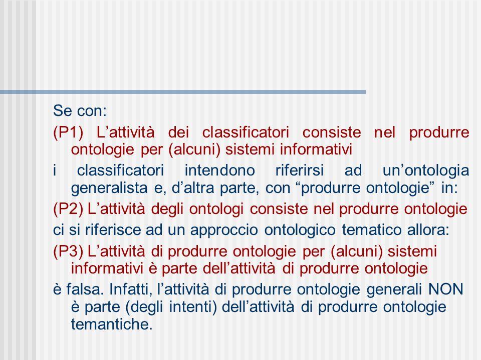 Se con: (P1) Lattività dei classificatori consiste nel produrre ontologie per (alcuni) sistemi informativi i classificatori intendono riferirsi ad unontologia generalista e, daltra parte, con produrre ontologie in: (P2) Lattività degli ontologi consiste nel produrre ontologie ci si riferisce ad un approccio ontologico tematico allora: (P3) Lattività di produrre ontologie per (alcuni) sistemi informativi è parte dellattività di produrre ontologie è falsa.