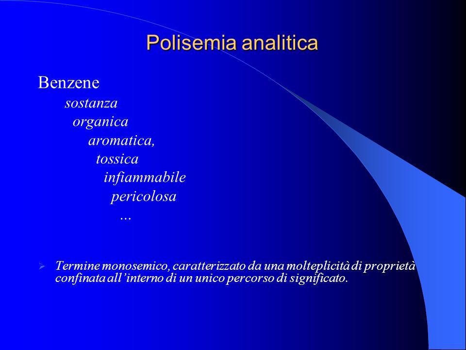 Polisemia analitica Benzene sostanza organica aromatica, tossica infiammabile pericolosa … Termine monosemico, caratterizzato da una molteplicità di p
