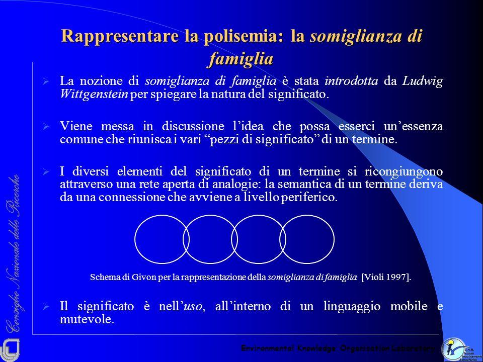 Rappresentare la polisemia: la somiglianza di famiglia La nozione di somiglianza di famiglia è stata introdotta da Ludwig Wittgenstein per spiegare la
