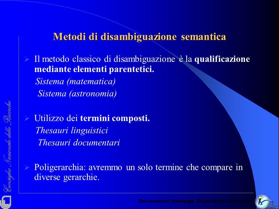 Metodi di disambiguazione semantica Il metodo classico di disambiguazione è la qualificazione mediante elementi parentetici. Sistema (matematica) Sist