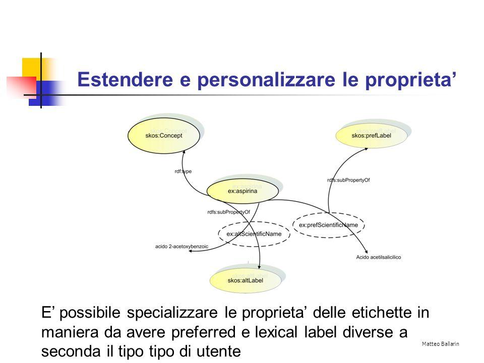 Estendere e personalizzare le proprieta Matteo Ballarin E possibile specializzare le proprieta delle etichette in maniera da avere preferred e lexical label diverse a seconda il tipo tipo di utente