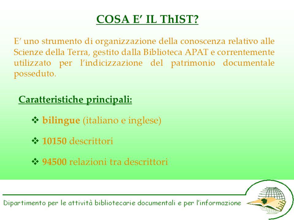 COSA E IL ThIST.