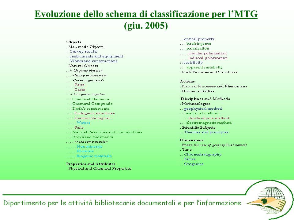 Evoluzione dello schema di classificazione per lMTG (giu. 2005)