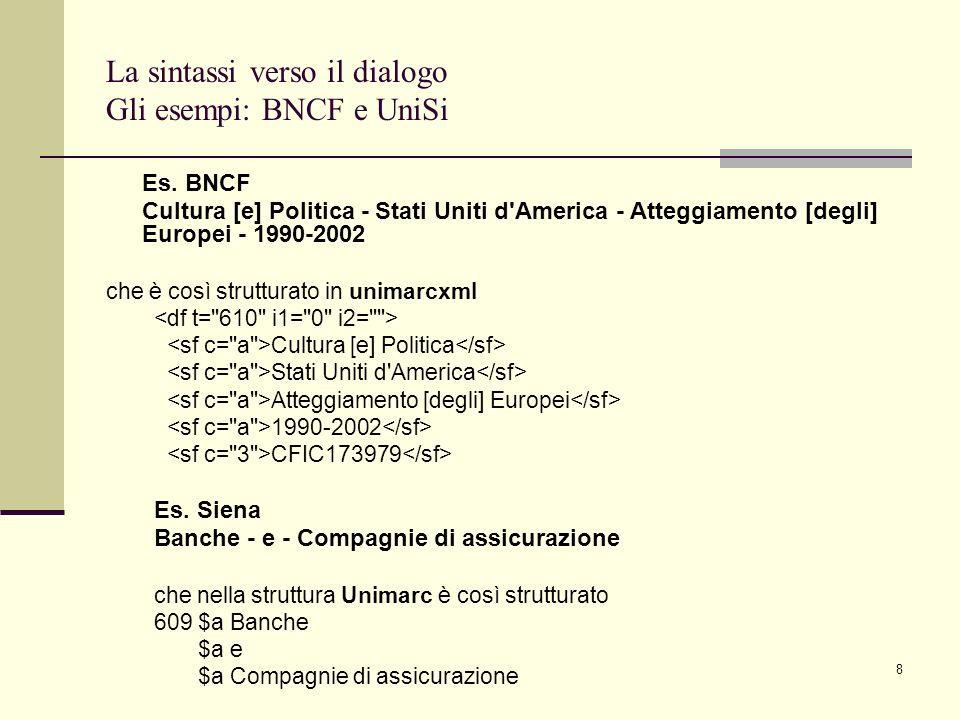 8 La sintassi verso il dialogo Gli esempi: BNCF e UniSi Es. BNCF Cultura [e] Politica - Stati Uniti d'America - Atteggiamento [degli] Europei - 1990-2