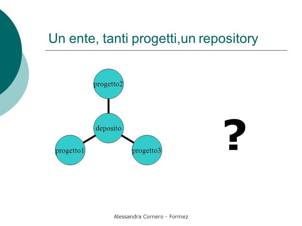 Alessandra Cornero - Formez Un ente, tanti progetti,un repository deposito progetto2progetto3progetto1