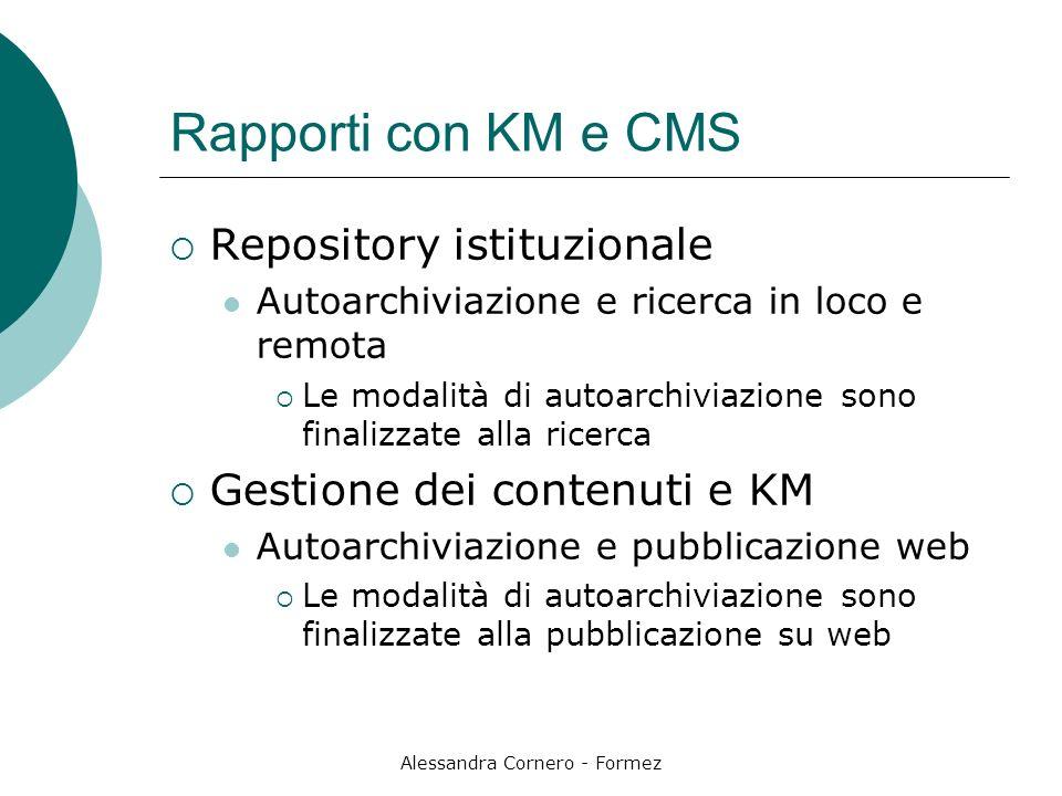 Alessandra Cornero - Formez Rapporti con KM e CMS Repository istituzionale Autoarchiviazione e ricerca in loco e remota Le modalità di autoarchiviazione sono finalizzate alla ricerca Gestione dei contenuti e KM Autoarchiviazione e pubblicazione web Le modalità di autoarchiviazione sono finalizzate alla pubblicazione su web