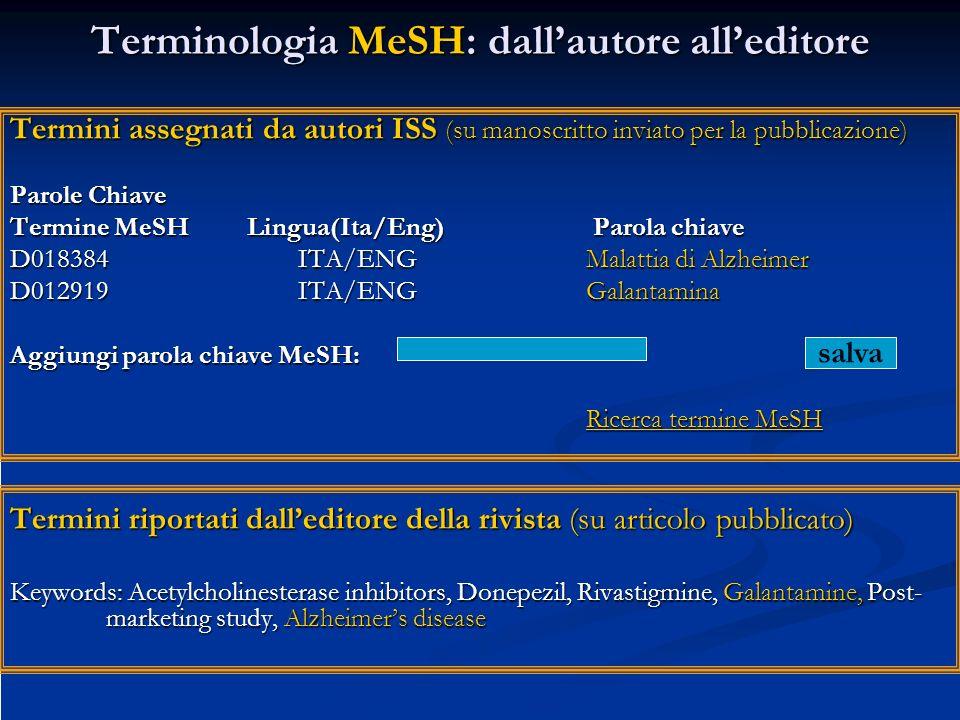 Terminologia MeSH: dallautore alleditore Termini assegnati da autori ISS (su manoscritto inviato per la pubblicazione) Parole Chiave Termine MeSH Ling