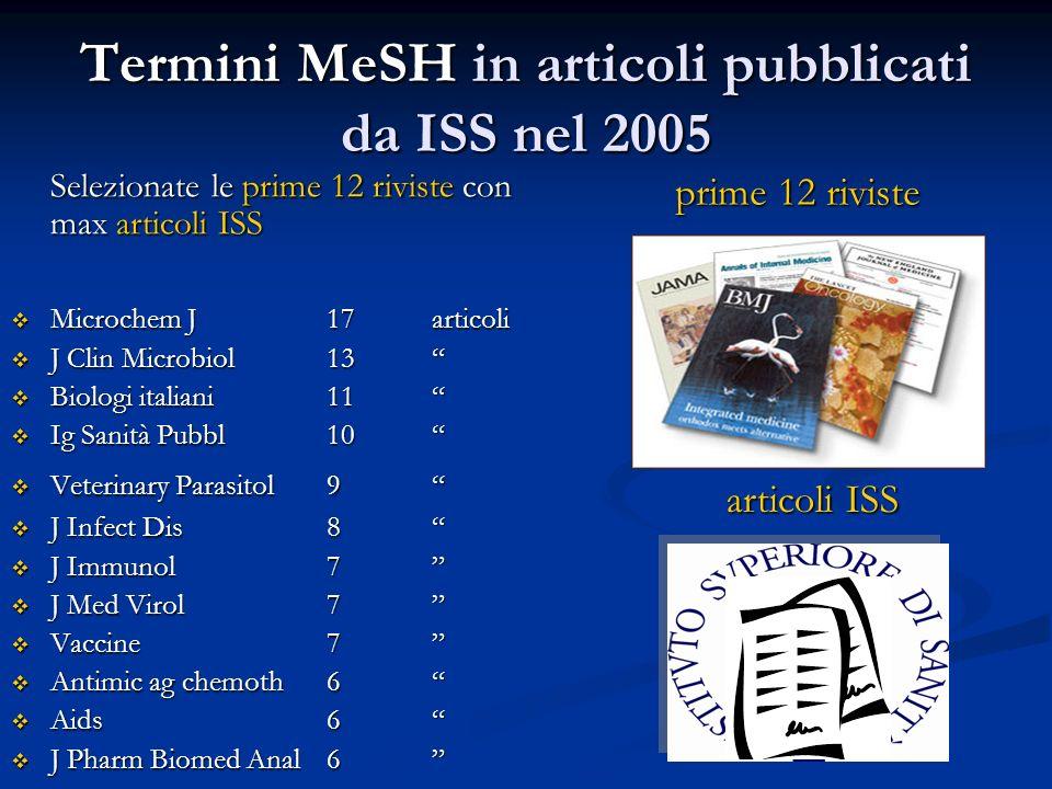Termini MeSH in articoli pubblicati da ISS nel 2005 Selezionate le prime 12 riviste con max articoli ISS Microchem J17 articoli Microchem J17 articoli