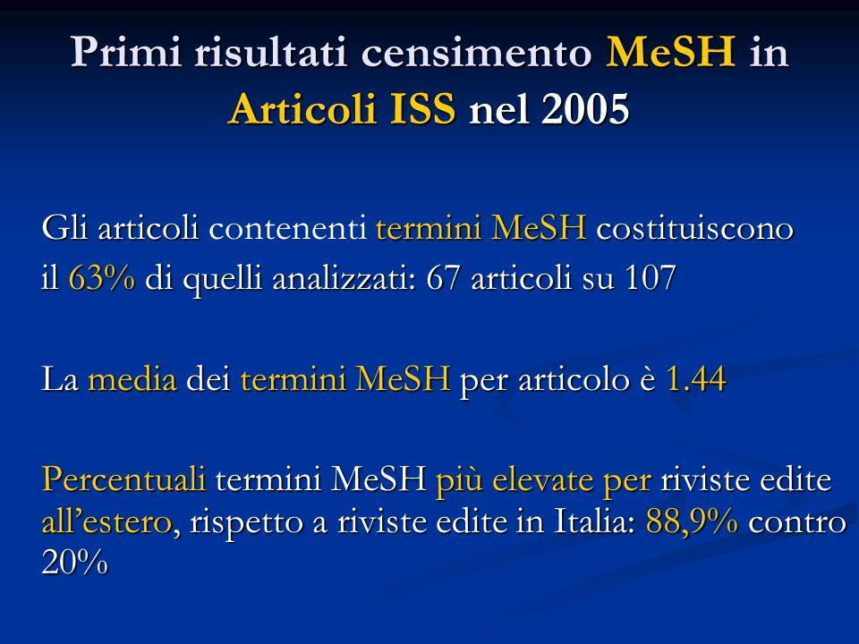 Primi risultati censimento MeSH in Articoli ISS nel 2005 Gli articoli termini MeSH costituiscono Gli articoli contenenti termini MeSH costituiscono il