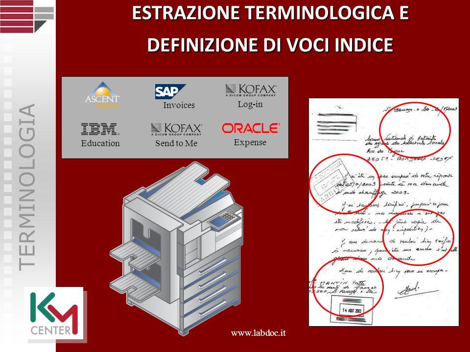 DATA BASE TERMINOLOGICI TERMINOLOGIA www.labdoc.it