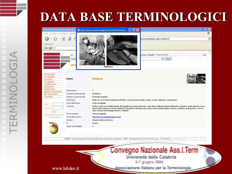 FORMALIZZAZIONE DELLA CONOSCENZA TACITA STANDARD PER IL KM formalizzazione di processi e tecniche consuetudinarie standard Kads e CommonKads Enterprise Content Management PAPER VOICE XML EFORMS www.labdoc.it