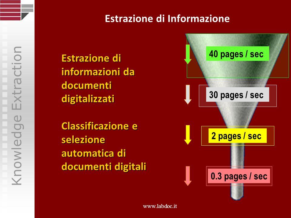 Estrazione di Informazione Knowledge Extraction Estrazione di informazioni da documenti digitalizzati Classificazione e selezione automatica di docume