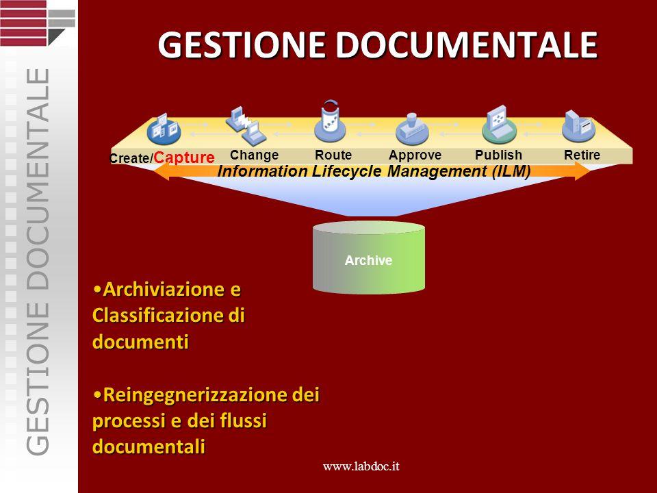 GESTIONE DOCUMENTALE Archiviazione e Classificazione di documentiArchiviazione e Classificazione di documenti Reingegnerizzazione dei processi e dei f