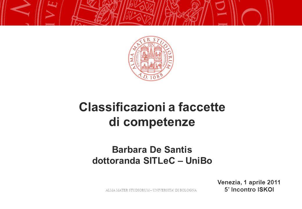 ALMA MATER STUDIORUM – UNIVERSITA DI BOLOGNA Materiale riservato e strettamente confidenziale Classificazioni a faccette di competenze Barbara De Sant