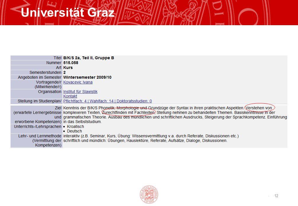 Copyright©2003 - Materiale riservato e strettamente confidenziale 12 Universität Graz