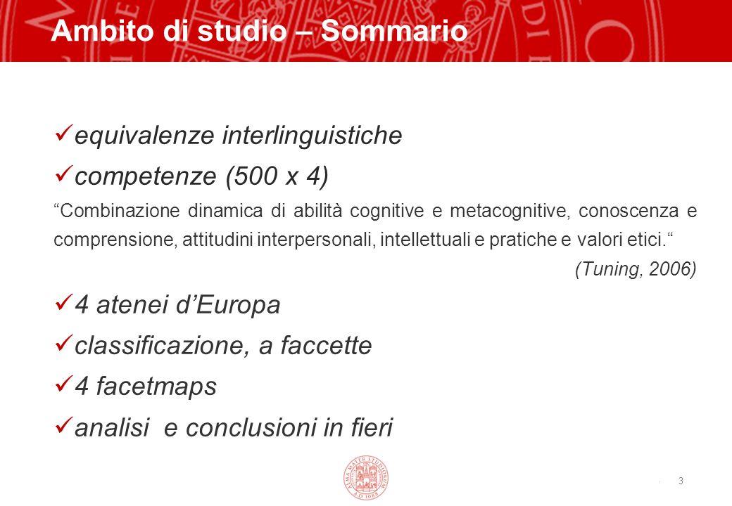 Copyright©2003 - Materiale riservato e strettamente confidenziale 3 Ambito di studio – Sommario equivalenze interlinguistiche competenze (500 x 4) Com