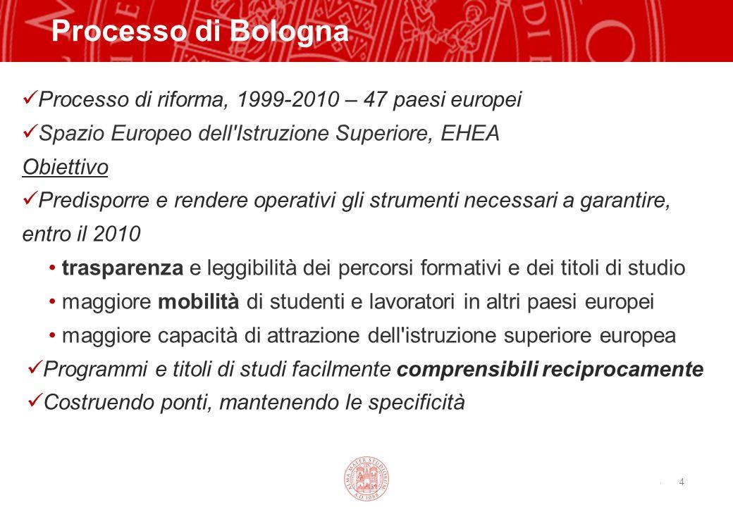 Copyright©2003 - Materiale riservato e strettamente confidenziale 4 Processo di Bologna Processo di riforma, 1999-2010 – 47 paesi europei Spazio Europ
