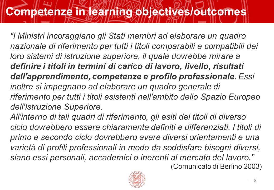 Copyright©2003 - Materiale riservato e strettamente confidenziale 5 Competenze in learning objectives/outcomes I Ministri incoraggiano gli Stati membr