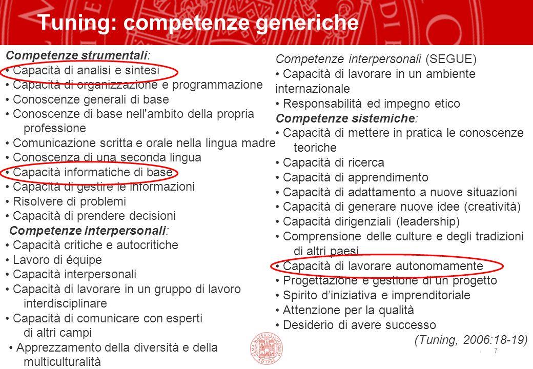 Copyright©2003 - Materiale riservato e strettamente confidenziale 7 Tuning: competenze generiche Competenze strumentali: Capacità di analisi e sintesi