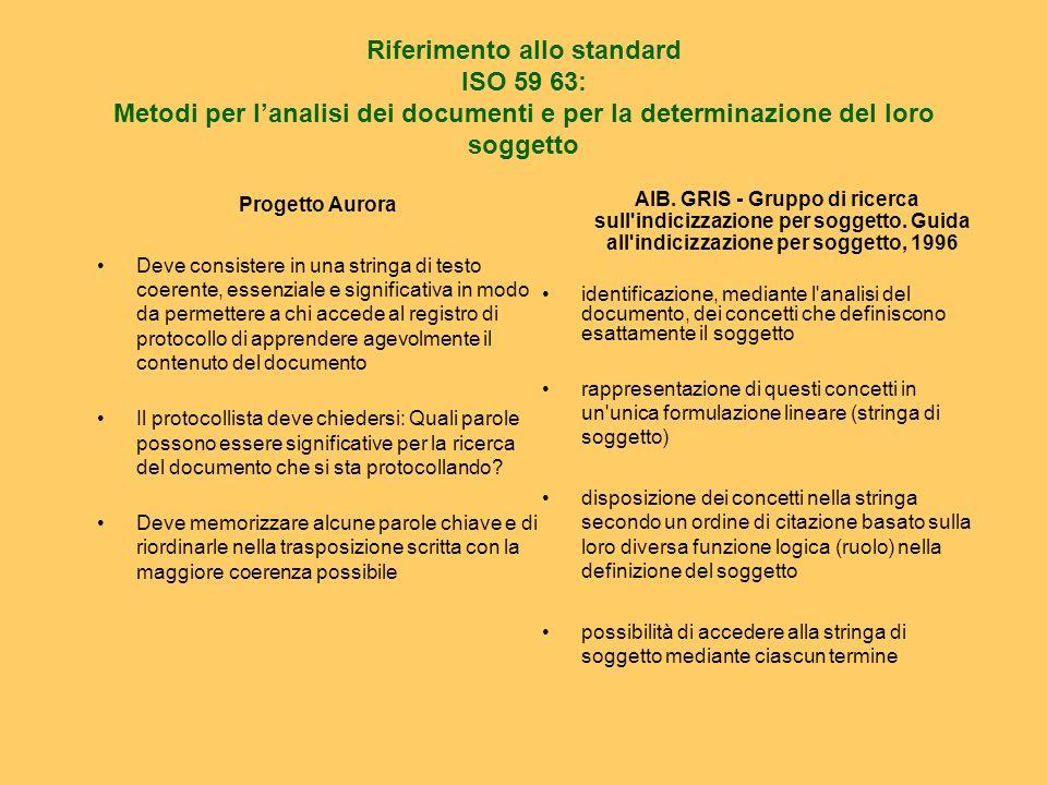 Riferimento allo standard ISO 59 63: Metodi per lanalisi dei documenti e per la determinazione del loro soggetto Progetto Aurora Deve consistere in un