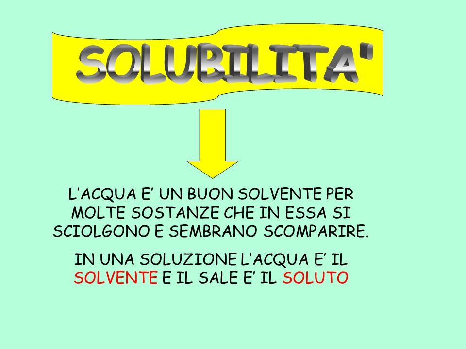 Lacqua possiede una forza di coesione: lasciando cadere delicatamente una goccia dacqua su una superficie liscia, non assorbente, ad esempio il tuo ba