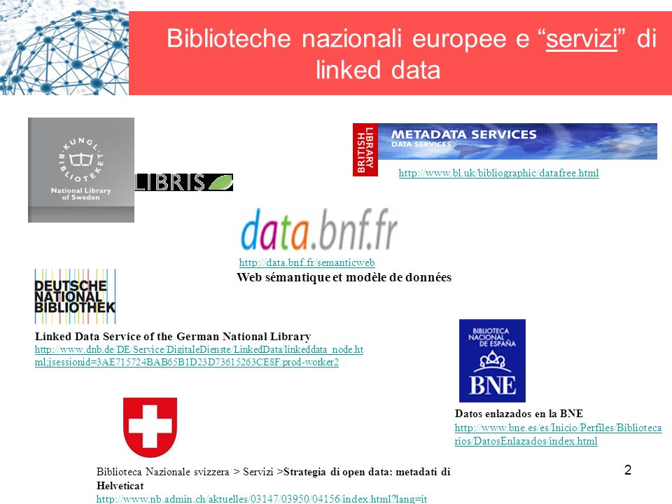 2 Biblioteche nazionali europee e servizi di linked data http://www.bl.uk/bibliographic/datafree.html http://data.bnf.fr/semanticweb Web sémantique et modèle de données Linked Data Service of the German National Library http://www.dnb.de/DE/Service/DigitaleDienste/LinkedData/linkeddata_node.ht ml;jsessionid=3AE715724BAB65B1D23D73615263CE8F.prod-worker2 Datos enlazados en la BNE http://www.bne.es/es/Inicio/Perfiles/Biblioteca rios/DatosEnlazados/index.html http://www.bne.es/es/Inicio/Perfiles/Biblioteca rios/DatosEnlazados/index.html Biblioteca Nazionale svizzera > Servizi >Strategia di open data: metadati di Helveticat http://www.nb.admin.ch/aktuelles/03147/03950/04156/index.html?lang=it