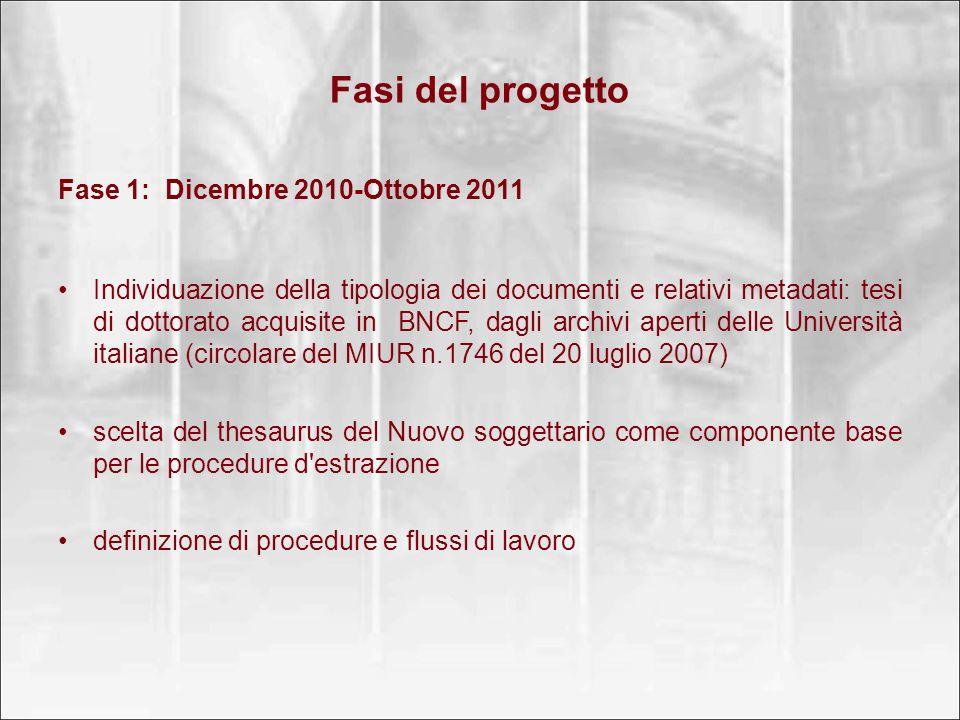 Fasi del progetto Fase 1: Dicembre 2010-Ottobre 2011 Individuazione della tipologia dei documenti e relativi metadati: tesi di dottorato acquisite in