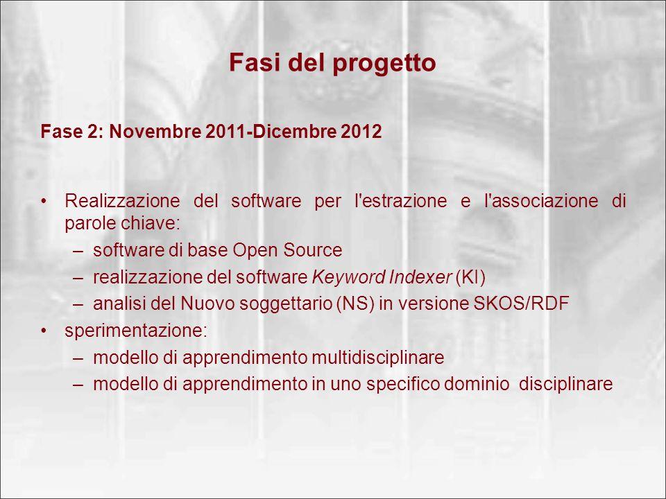 Fasi del progetto Fase 2: Novembre 2011-Dicembre 2012 Realizzazione del software per l'estrazione e l'associazione di parole chiave: –software di base