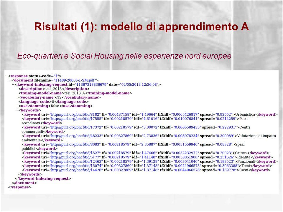 Risultati (1): modello di apprendimento A Eco-quartieri e Social Housing nelle esperienze nord europee
