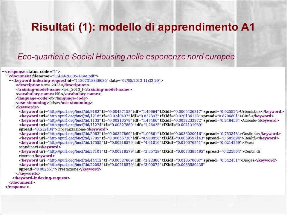 Risultati (1): modello di apprendimento A1 Eco-quartieri e Social Housing nelle esperienze nord europee