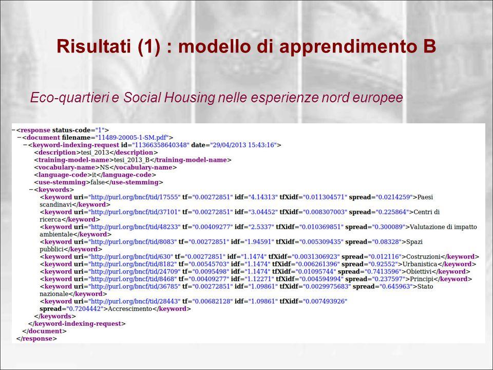 Risultati (1) : modello di apprendimento B Eco-quartieri e Social Housing nelle esperienze nord europee
