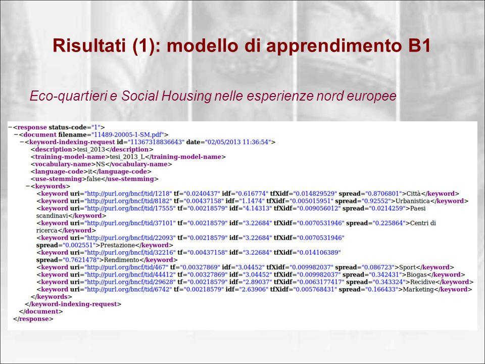 Risultati (1): modello di apprendimento B1 Eco-quartieri e Social Housing nelle esperienze nord europee