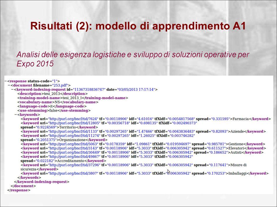 Risultati (2): modello di apprendimento A1 Analisi delle esigenza logistiche e sviluppo di soluzioni operative per Expo 2015