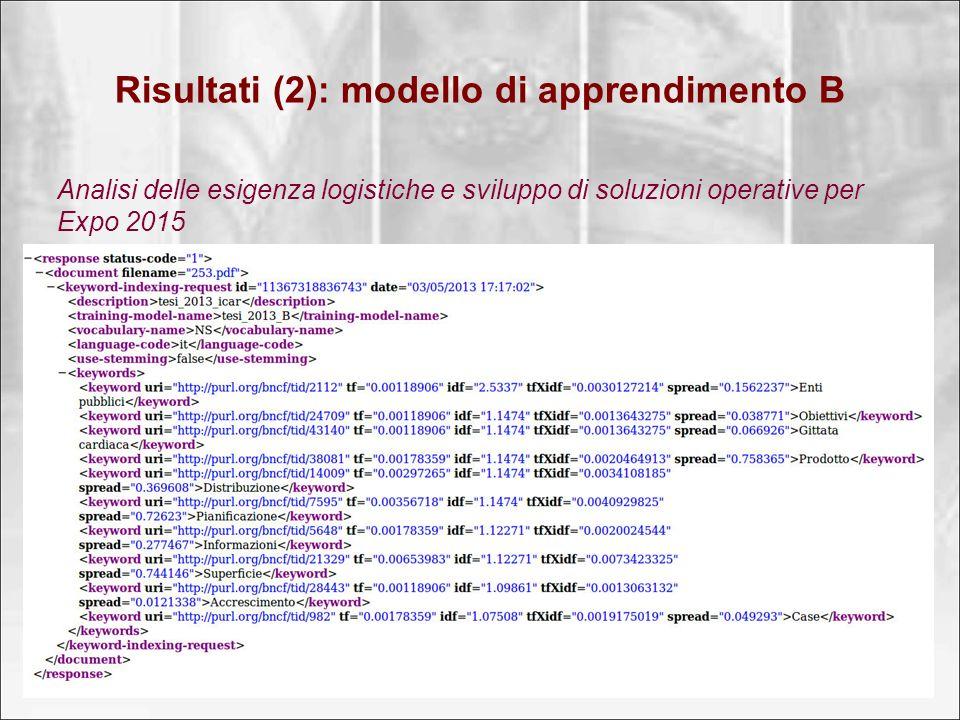 Risultati (2): modello di apprendimento B Analisi delle esigenza logistiche e sviluppo di soluzioni operative per Expo 2015