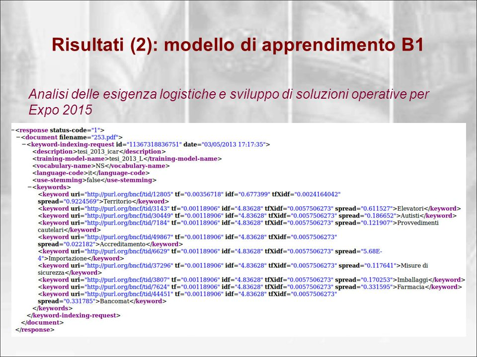 Risultati (2): modello di apprendimento B1 Analisi delle esigenza logistiche e sviluppo di soluzioni operative per Expo 2015