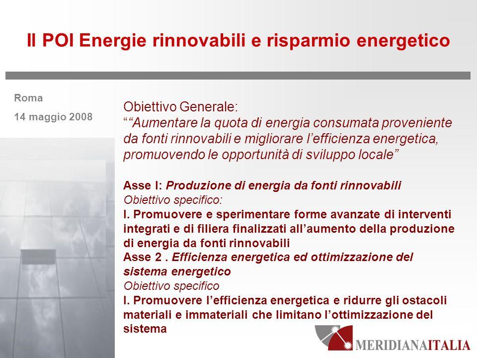 Roma 14 maggio 2008 Il POI Energie rinnovabili e risparmio energetico Obiettivo Generale: Aumentare la quota di energia consumata proveniente da fonti rinnovabili e migliorare lefficienza energetica, promuovendo le opportunità di sviluppo locale Asse I: Produzione di energia da fonti rinnovabili Obiettivo specifico: I.