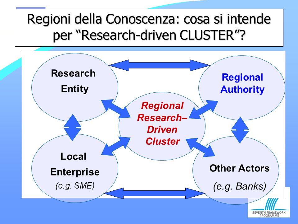 Regioni della Conoscenza: cosa si intende per Research-driven CLUSTER.