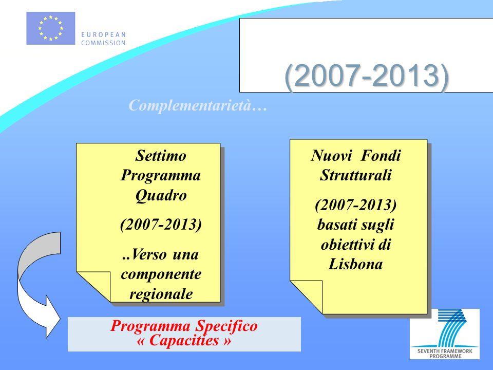 (2007-2013) Complementarietà… Nuovi Fondi Strutturali (2007-2013) basati sugli obiettivi di Lisbona Settimo Programma Quadro (2007-2013)..Verso una componente regionale Programma Specifico « Capacities »