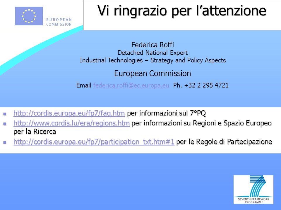 Vi ringrazio per lattenzione http://cordis.europa.eu/fp7/faq.htm per informazioni sul 7°PQ http://cordis.europa.eu/fp7/faq.htm per informazioni sul 7°PQ http://cordis.europa.eu/fp7/faq.htm http://www.cordis.lu/era/regions.htm per informazioni su Regioni e Spazio Europeo per la Ricerca http://www.cordis.lu/era/regions.htm per informazioni su Regioni e Spazio Europeo per la Ricerca http://www.cordis.lu/era/regions.htm http://cordis.europa.eu/fp7/participation_txt.htm#1 per le Regole di Partecipazione http://cordis.europa.eu/fp7/participation_txt.htm#1 per le Regole di Partecipazione http://cordis.europa.eu/fp7/participation_txt.htm#1 Federica Roffi Detached National Expert Industrial Technologies – Strategy and Policy Aspects European Commission Email federica.roffi@ec.europa.eu Ph.