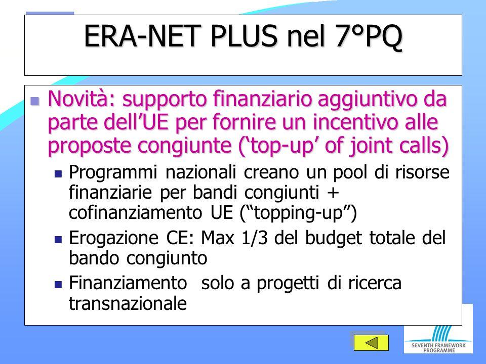 ERA-NET PLUS nel 7°PQ Novità: supporto finanziario aggiuntivo da parte dellUE per fornire un incentivo alle proposte congiunte (top-up of joint calls) Novità: supporto finanziario aggiuntivo da parte dellUE per fornire un incentivo alle proposte congiunte (top-up of joint calls) Programmi nazionali creano un pool di risorse finanziarie per bandi congiunti + cofinanziamento UE (topping-up) Erogazione CE: Max 1/3 del budget totale del bando congiunto Finanziamento solo a progetti di ricerca transnazionale