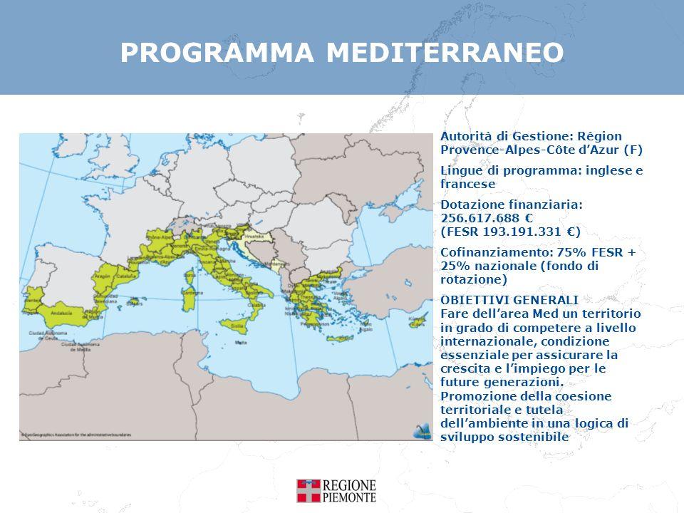 PROGRAMMA MEDITERRANEO Autorità di Gestione: Région Provence-Alpes-Côte dAzur (F) Lingue di programma: inglese e francese Dotazione finanziaria: 256.6