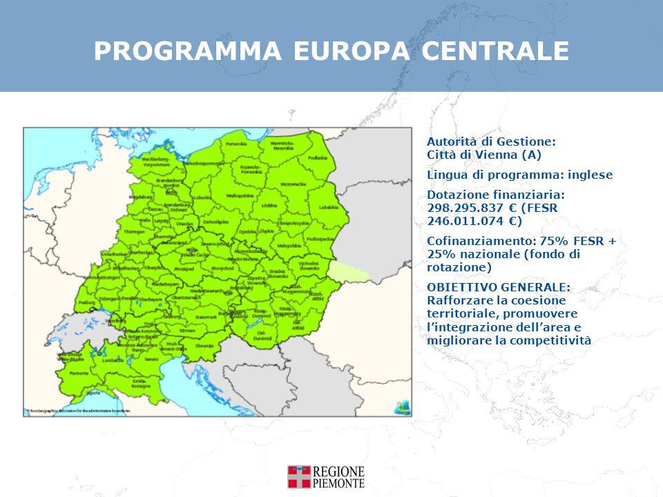 PROGRAMMA EUROPA CENTRALE Autorità di Gestione: Città di Vienna (A) Lingua di programma: inglese Dotazione finanziaria: 298.295.837 (FESR 246.011.074