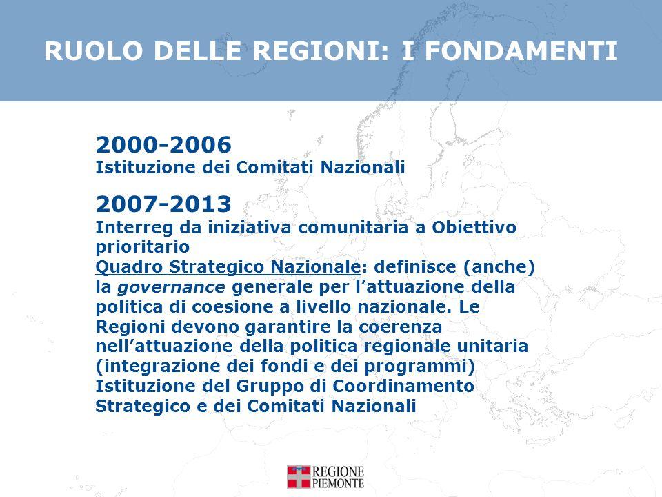 RUOLO DELLE REGIONI: I FONDAMENTI 2000-2006 Istituzione dei Comitati Nazionali 2007-2013 Interreg da iniziativa comunitaria a Obiettivo prioritario Qu