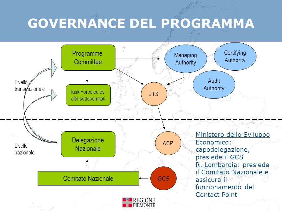 ATTIVITA DELLA REGIONE PIEMONTE DGR 15-8826 del 26/5/2008: Programmazione Fondi Strutturali 2007-2013, Obiettivo Cooperazione territoriale.