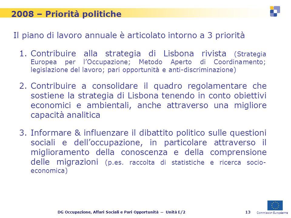 Commission Européenne DG Occupazione, Affari Sociali e Pari Opportunità Unità E/213 2008 – Priorità politiche Il piano di lavoro annuale è articolato intorno a 3 priorità 1.Contribuire alla strategia di Lisbona rivista (Strategia Europea per lOccupazione; Metodo Aperto di Coordinamento; legislazione del lavoro; pari opportunità e anti-discriminazione) 2.Contribuire a consolidare il quadro regolamentare che sostiene la strategia di Lisbona tenendo in conto obiettivi economici e ambientali, anche attraverso una migliore capacità analitica 3.Informare & influenzare il dibattito politico sulle questioni sociali e delloccupazione, in particolare attraverso il miglioramento della conoscenza e della comprensione delle migrazioni (p.es.