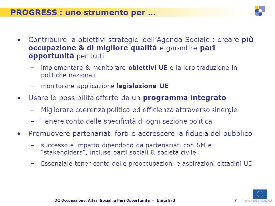 Commission Européenne DG Occupazione, Affari Sociali e Pari Opportunità Unità E/28 Sezioni del Programma 1.Occupazione (art.