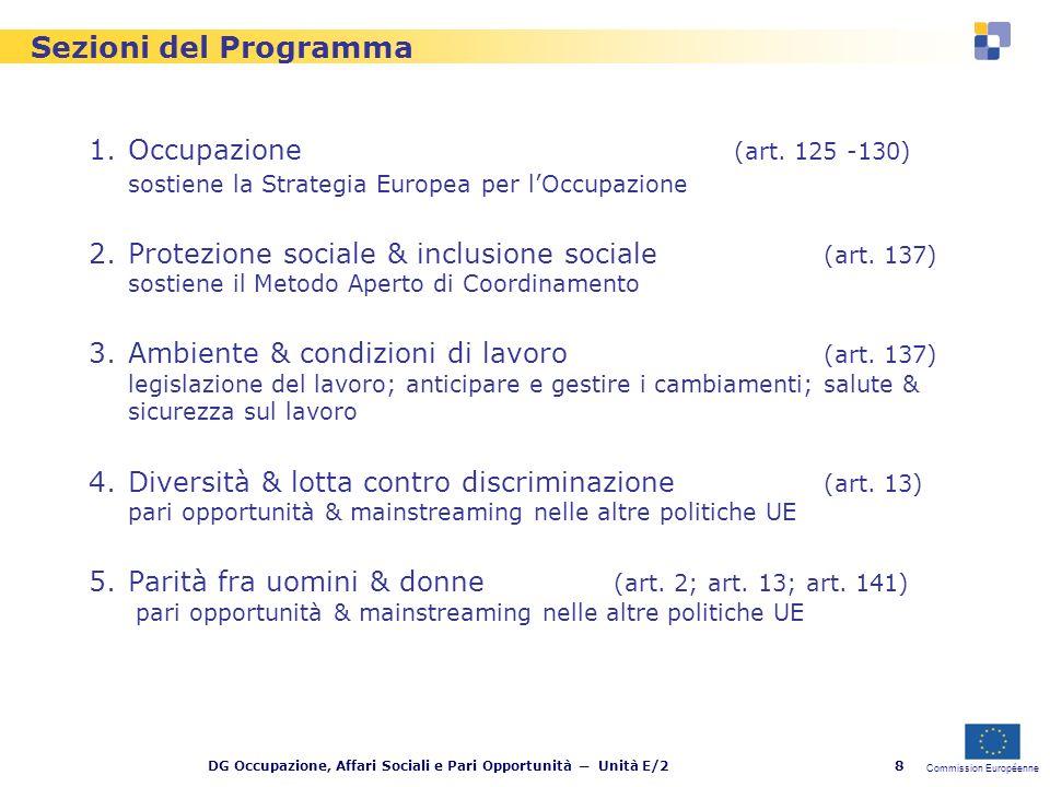 Commission Européenne DG Occupazione, Affari Sociali e Pari Opportunità Unità E/29 Tipi di azioni 1.