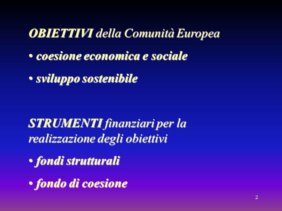 3 CATEGORIE di FINANZIAMENTO PER I PROGETTI AMBIENTALI 1.