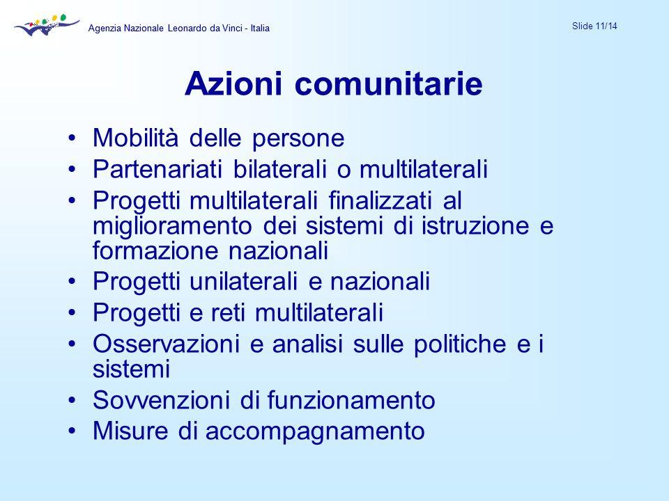 Agenzia Nazionale Leonardo da Vinci - Italia Slide 11/14 Agenzia Nazionale Leonardo da Vinci - Italia Azioni comunitarie Mobilità delle persone Parten